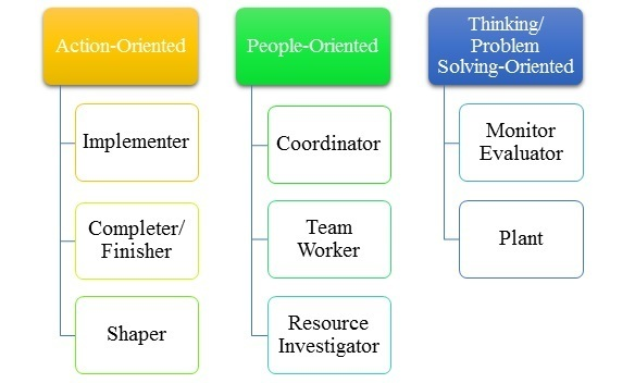 importance of teamwork 2 2 theory x and y